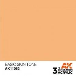AK Interactive AK11052 3rd...