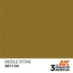 AK Interactive AK11124 3rd...